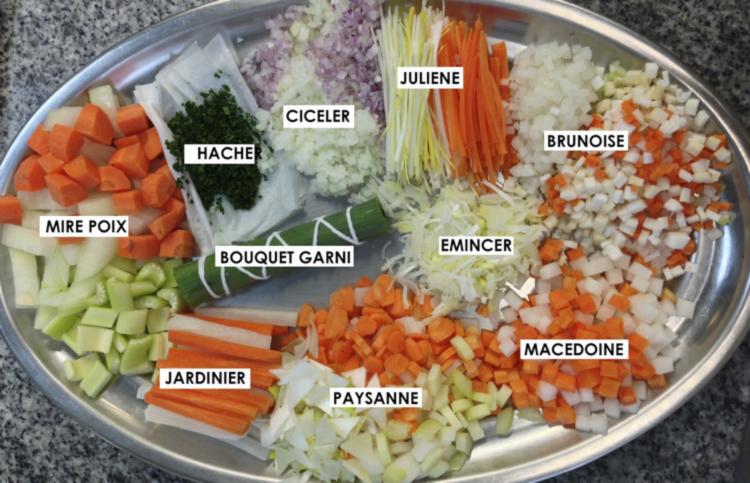 Preparaciones i los cortes de las verduras la cocina for Cortes de verduras gastronomia pdf
